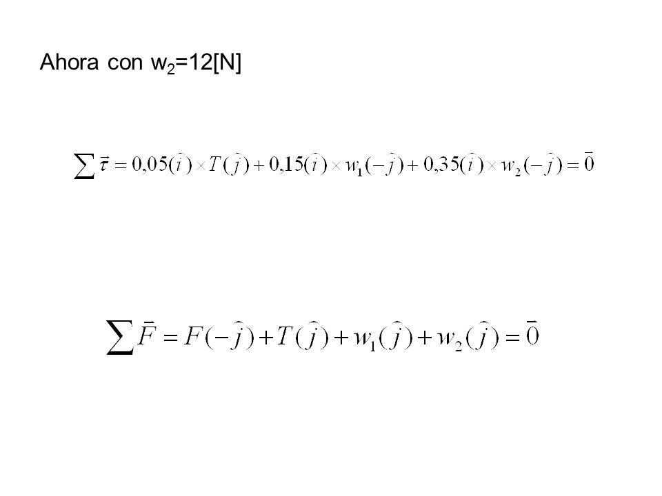 Ahora con w2=12[N]